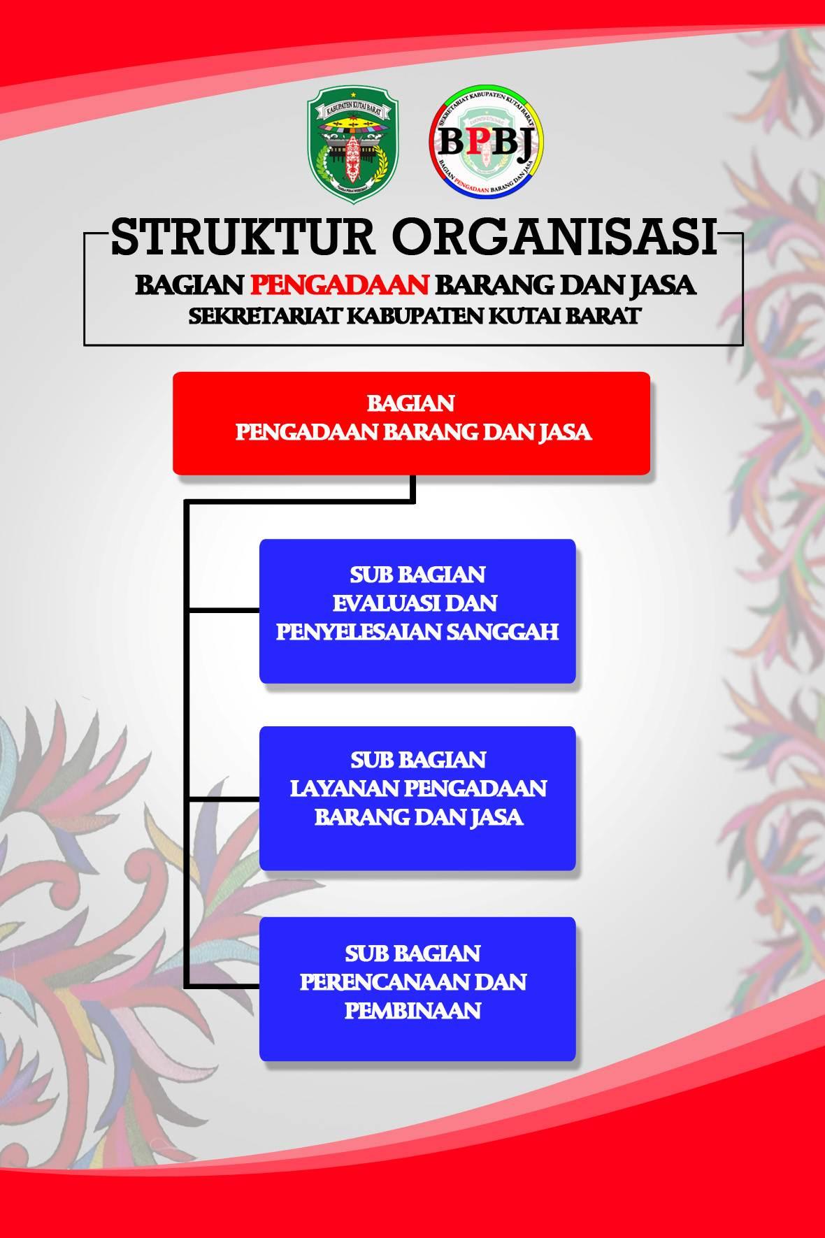 Struktur Organisasi - Bagian Pengadaan Barang dan Jasa