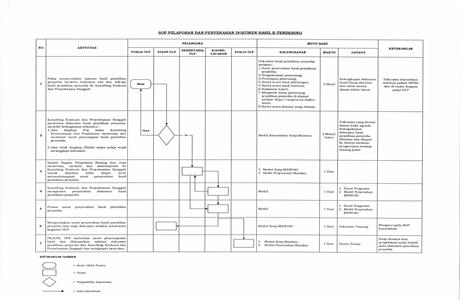 Standar Operasional Prosedur (SOP) Pelaporan Dan ...