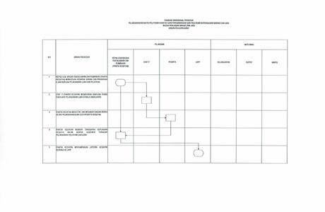 Standar Operasional Prosedur (SOP) Pelaksanaan Kegiatan ...